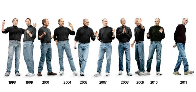 Steve Jobs Fashion – The Evolution