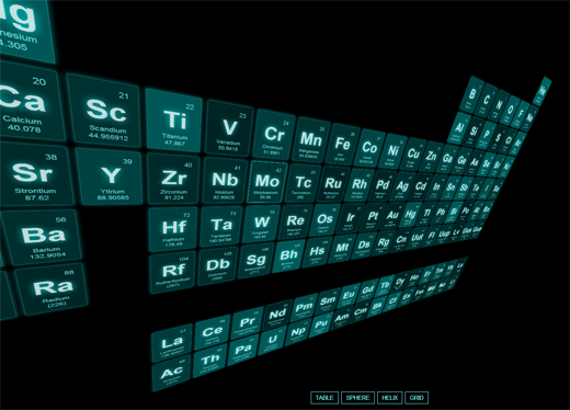3d periodic table gallery periodic table of elements list this 3d periodic table of elements will make you feel like tony urtaz Gallery